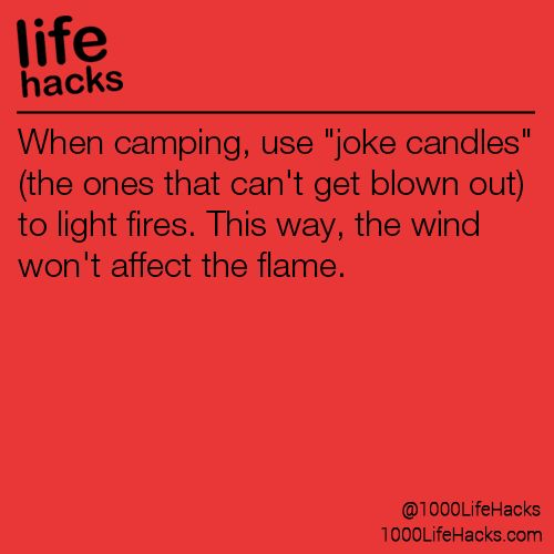 Joke candles for starting fires