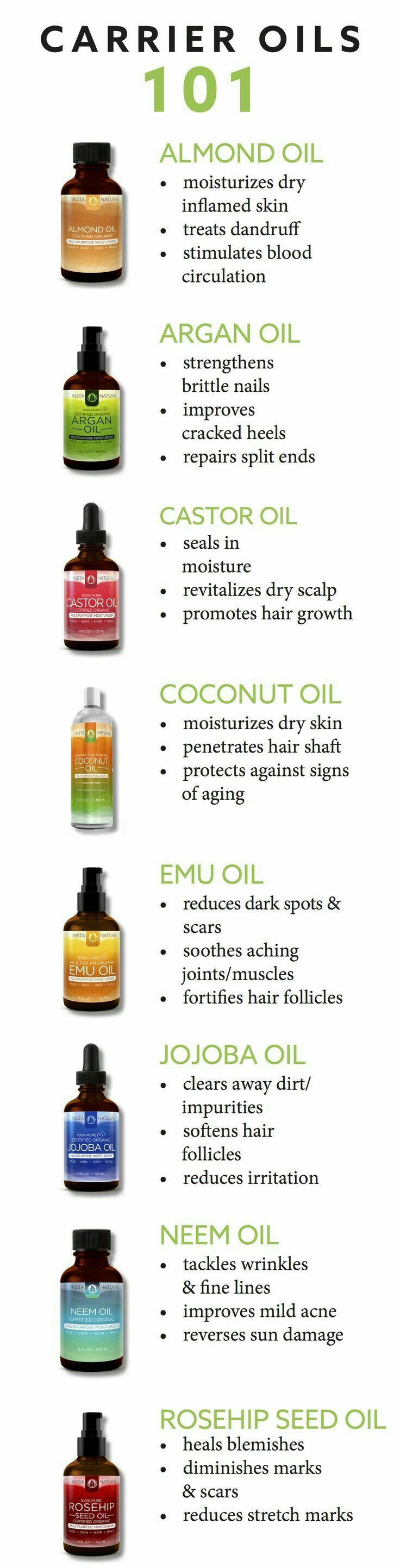 Carrier oils are known as base oil or vegetable oil. They are used to dilute ess...