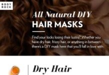 Diy Hair Masks And Face Masks 2018 Get Healthy Shiny