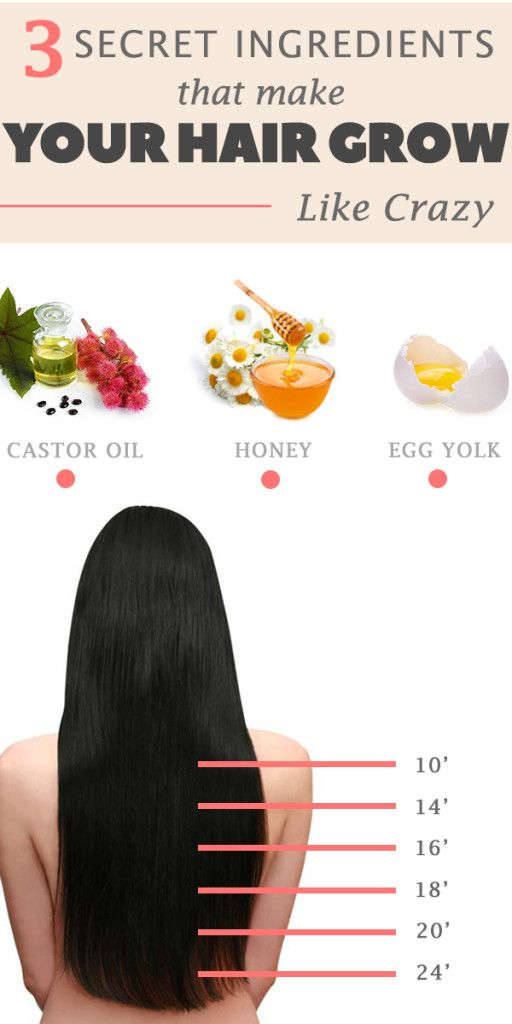 Diy Hair Masks And Face Masks 2018 How To Make Your Hair