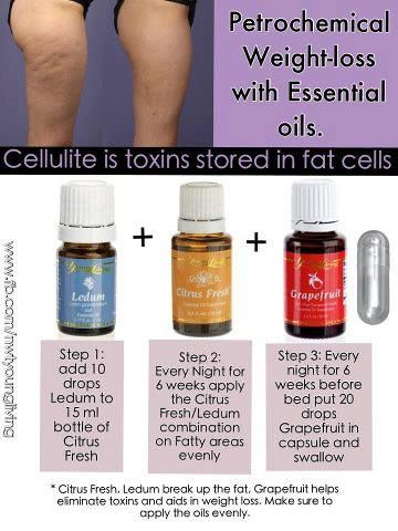 Young Living Essential Oils: Weight Loss