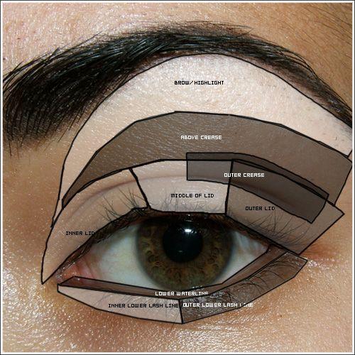 Eye make-up map to help follow make-up tutorials.