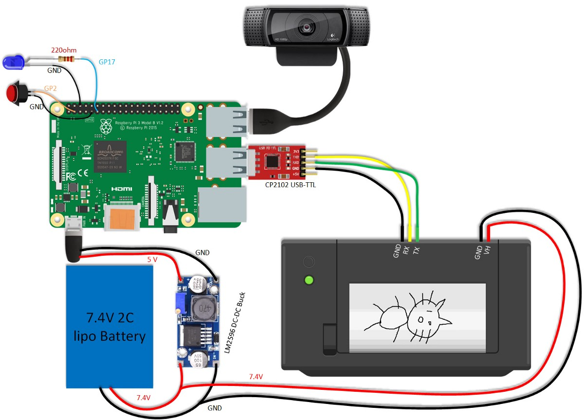 DIY : DIY Object Detection Doodle camera with Raspberry Pi (part 2