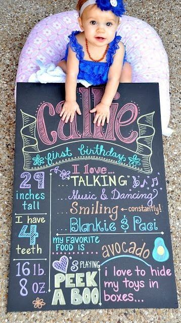 DIY Birthday Chalkboard Tutorial. Use foam board and metallic sharpies for a mor...