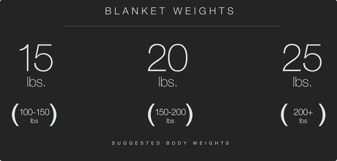 Gravity: The Weighted Blanket for Sleep, Stress and Anxiety by John Fiorentino ...