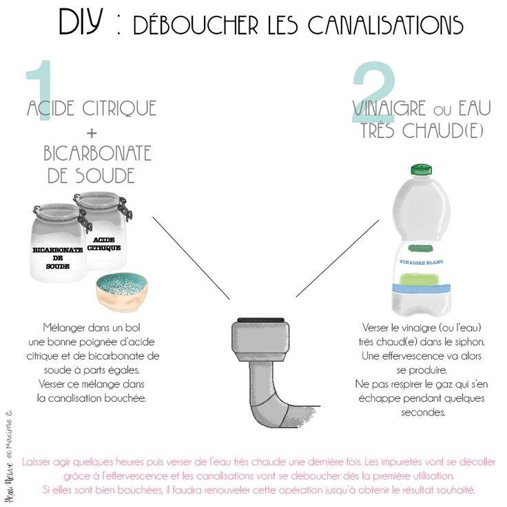 DIY : DEBOUCHER LES CANALISATIONS - Peau Neuve ASTUCES NATURELLES MENAGE