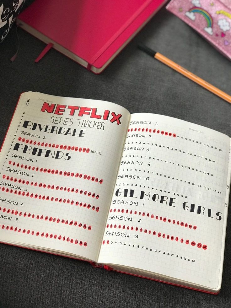 Easy Bullet Journal Ideas To Well Organize & Accelerate Your Ambitious Goals #bu...