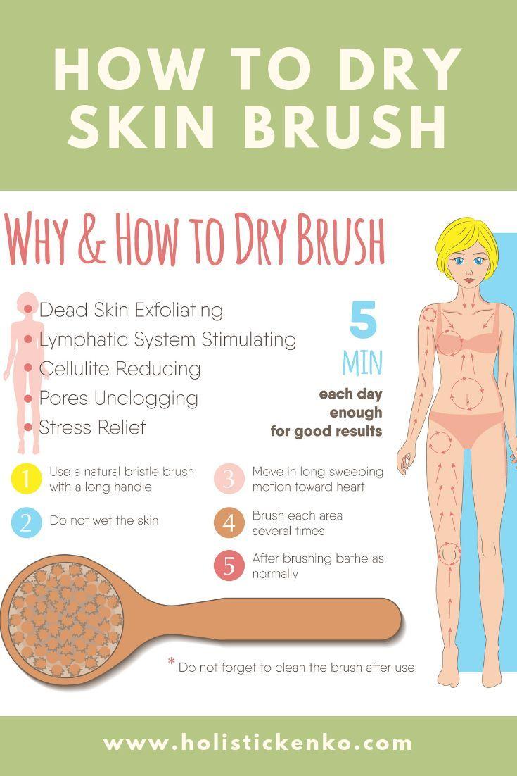 DIY Skin Care Tips : Dry Skin Brushing - Instruction Guide & Skin