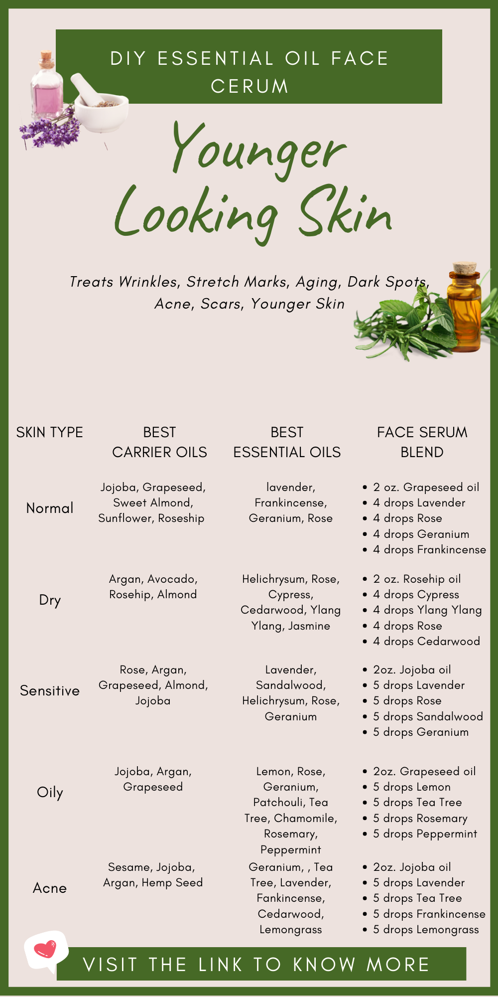 Best Essential Oils For Skin Care: Wrinkles, Stretch Marks, Dark Circles, Acne, Aging, Scars