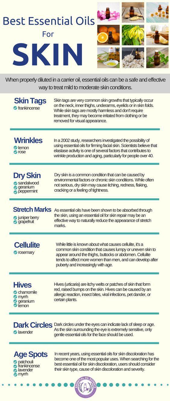 Best Essential Oils for Skin - Skin Tags, Wrinkles, Dry Skin & More